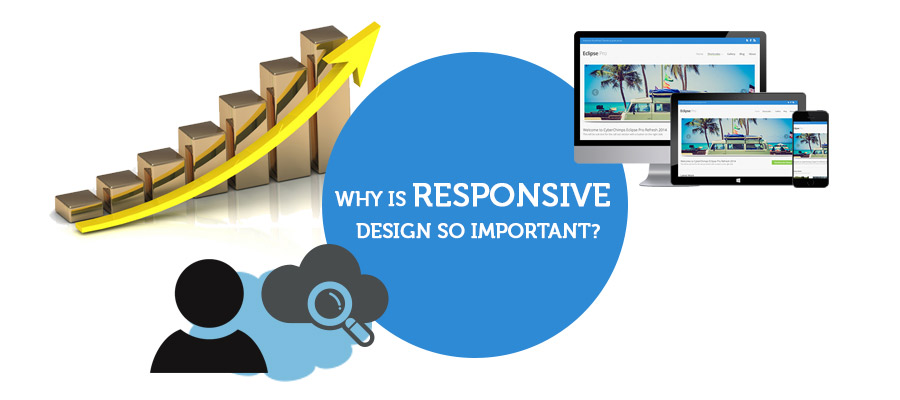 Just How Important Is Responsive Design Exactly?