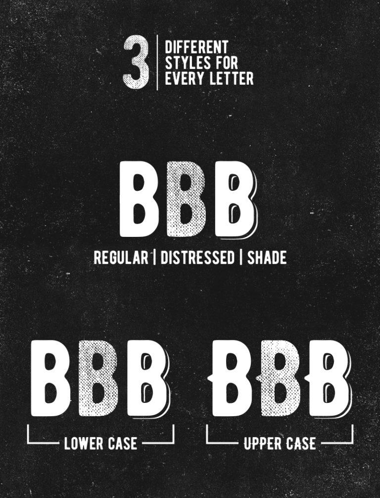 Bernier Vintage Typeface Free Font