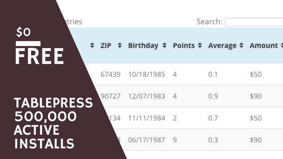 Best WordPress Table Plugin - TablePress