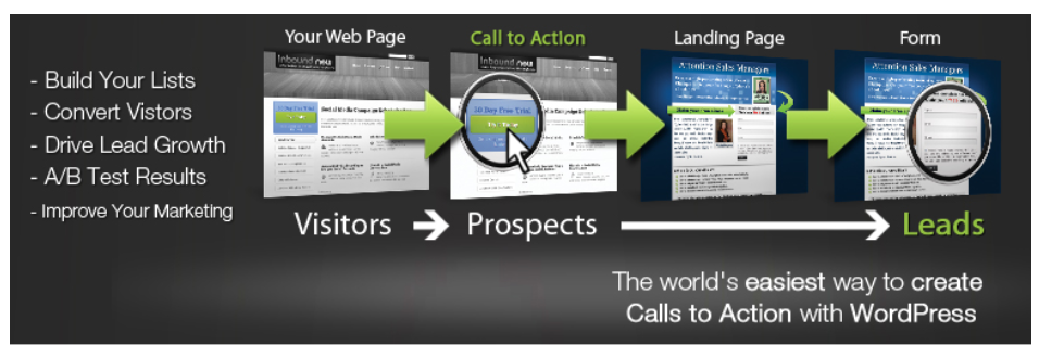 WordPress call to actions